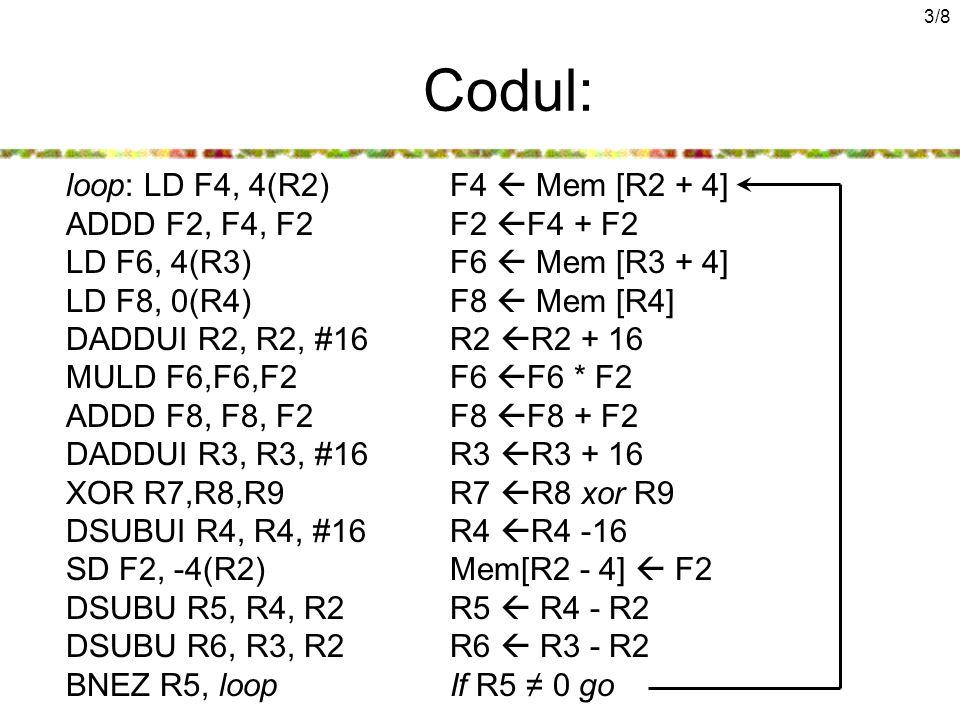 3/8 Codul: loop: LD F4, 4(R2) ADDD F2, F4, F2 LD F6, 4(R3) LD F8, 0(R4) DADDUI R2, R2, #16 MULD F6,F6,F2 ADDD F8, F8, F2 DADDUI R3, R3, #16 XOR R7,R8,R9 DSUBUI R4, R4, #16 SD F2, -4(R2) DSUBU R5, R4, R2 DSUBU R6, R3, R2 BNEZ R5, loop F4  Mem [R2 + 4] F2  F4 + F2 F6  Mem [R3 + 4] F8  Mem [R4] R2  R2 + 16 F6  F6 * F2 F8  F8 + F2 R3  R3 + 16 R7  R8 xor R9 R4  R4 -16 Mem[R2 - 4]  F2 R5  R4 - R2 R6  R3 - R2 If R5 ≠ 0 go