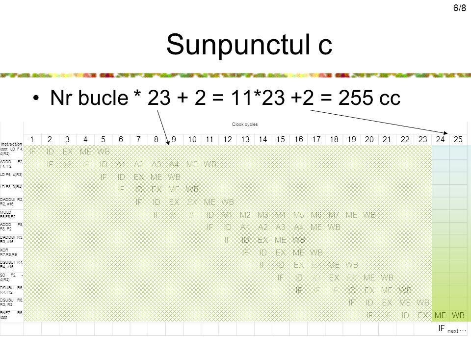 6/8 Sunpunctul c Nr bucle * 23 + 2 = 11*23 +2 = 255 cc instruction Clock cycles 12345678910111213141516171819202122232425 loop: LD F4, 4(R2) IFIDEXMEWB ADDD F2, F4, F2 IF IDA1A2A3A4MEWB LD F6, 4(R3) IFIDEXMEWB LD F8, 0(R4) IFIDEXMEWB DADDUI R2, R2, #16 IFIDEX MEWB MULD F6,F6,F2 IF IDM1M2M3M4M5M6M7MEWB ADDD F8, F8, F2 IFIDA1A2A3A4MEWB DADDUI R3, R3, #16 IFIDEXMEWB XOR R7,R8,R9 IFIDEXMEWB DSUBUI R4, R4, #16 IFIDEX MEWB SD F2, - 4(R2) IFID EX MEWB DSUBU R5, R4, R2 IF IDEXMEWB DSUBU R6, R3, R2 IFIDEXMEWB BNEZ R5, loop IF IDEXMEWB IF next …