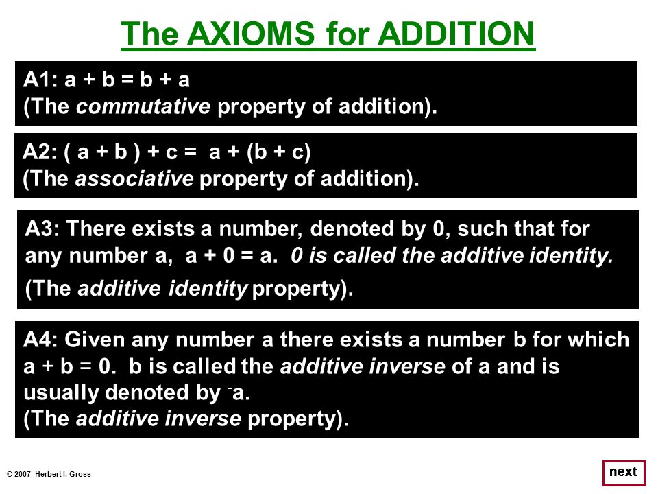 © 2007 Herbert I. Gross next The AXIOMS for ADDITION A1: a + b = b + a (The commutative property of addition). A2: ( a + b ) + c = a + (b + c) (The as