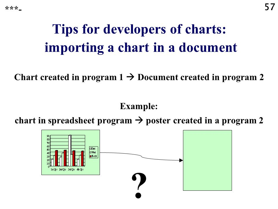 !! Task - Assignment !! Improve the readability and impact of a chart that you make, for instance by choosing appropriate colours for lines or bars an