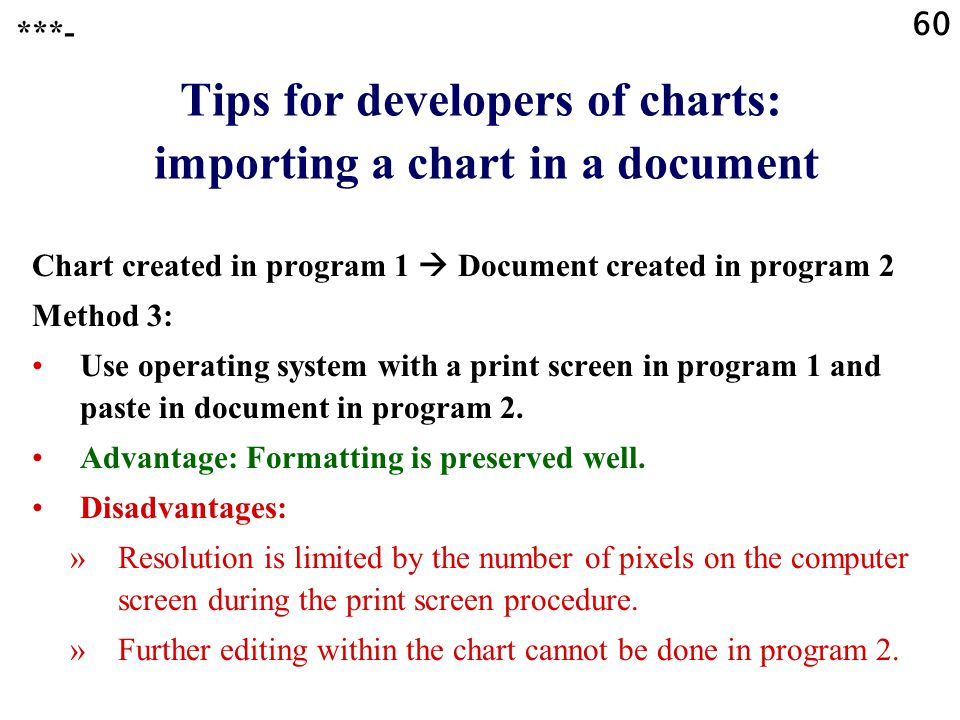59 Tips for developers of charts: importing a chart in a document Chart created in program 1  Document created in program 2 Method 2: Copy in program