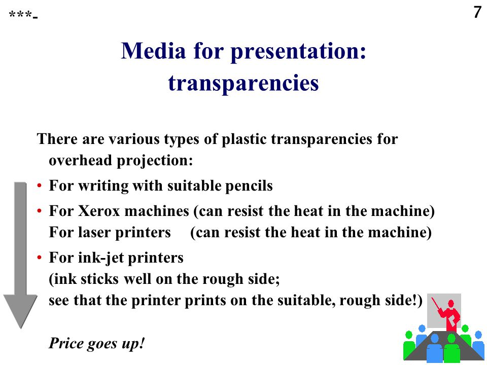 7 Media for presentation: transparencies There are various types of plastic transparencies for overhead projection: For writing with suitable pencils For Xerox machines (can resist the heat in the machine) For laser printers (can resist the heat in the machine) For ink-jet printers (ink sticks well on the rough side; see that the printer prints on the suitable, rough side!) Price goes up.