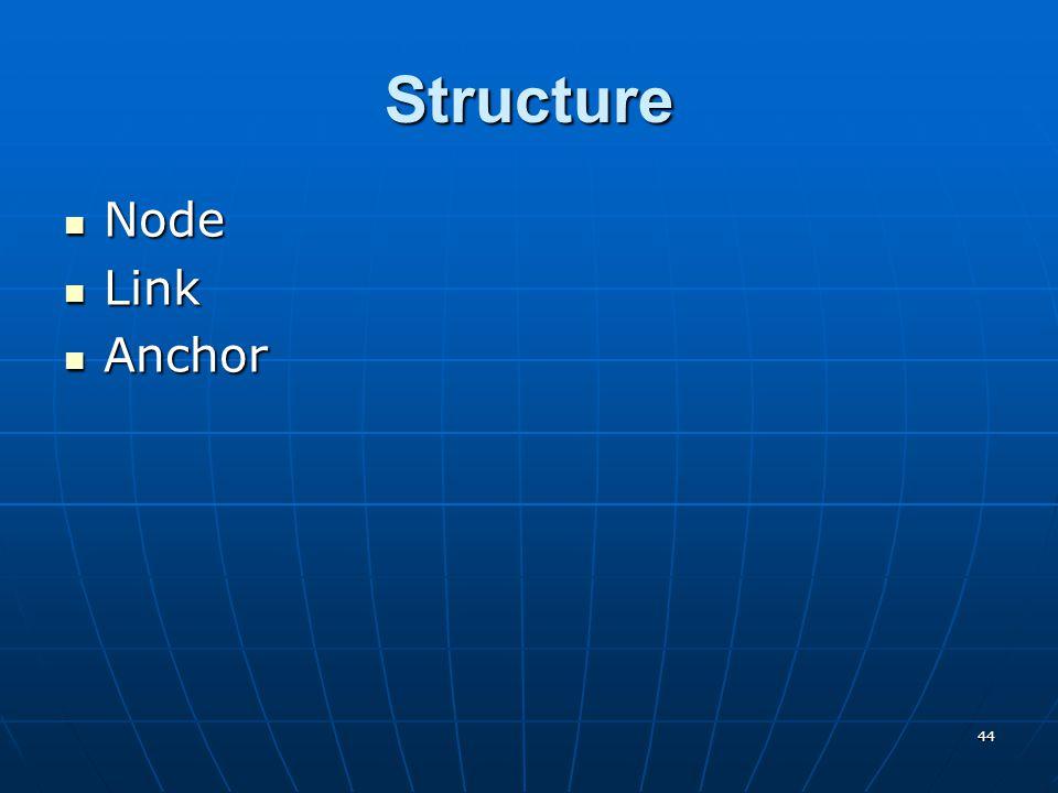 44 Structure Node Node Link Link Anchor Anchor