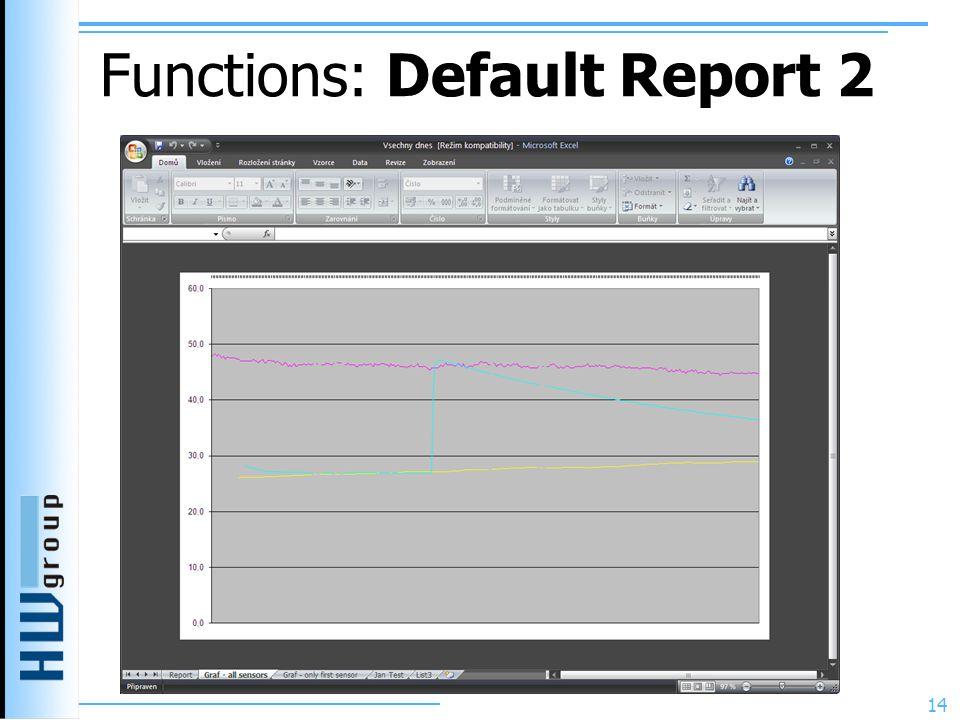 Functions: Default Report 2 14
