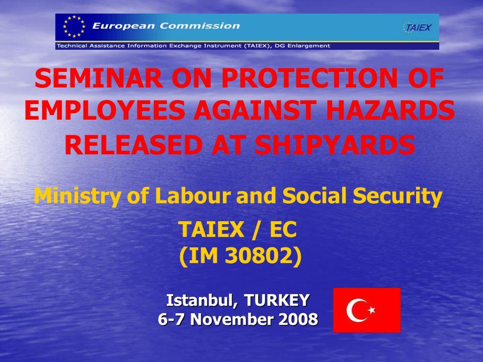 OSH EU Legislation - Shipyards 4a) Inspection of WE 5ª) Ergonomics and Occup Health Work Equipment Dir.