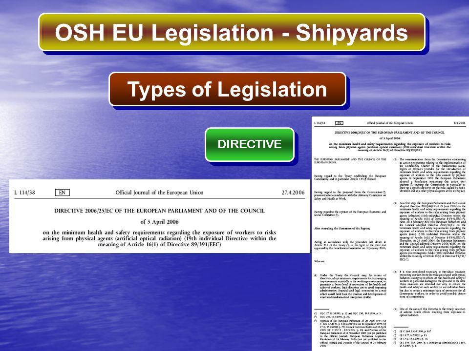 OSH EU Legislation - Shipyards Types of Legislation DIRECTIVE
