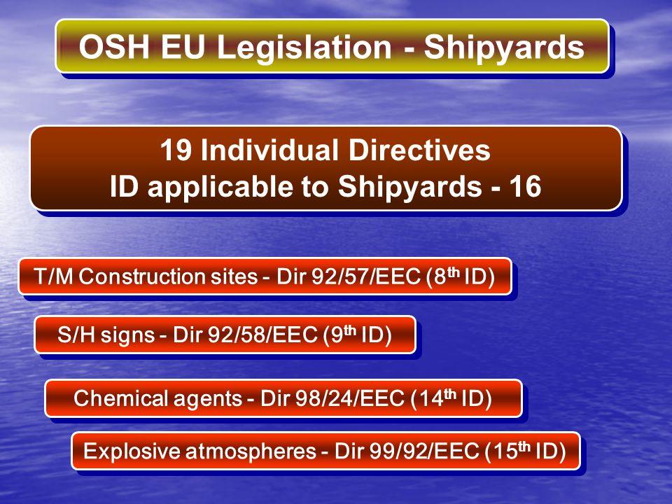 OSH EU Legislation - Shipyards T/M Construction sites - Dir 92/57/EEC (8 th ID) 19 Individual Directives ID applicable to Shipyards - 16 19 Individual