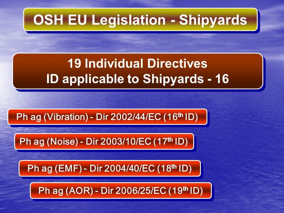 OSH EU Legislation - Shipyards Ph ag (Vibration) - Dir 2002/44/EC (16 th ID) 19 Individual Directives ID applicable to Shipyards - 16 19 Individual Di