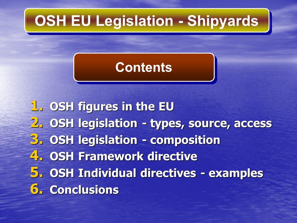 OSH EU Legislation - Shipyards Time span: 19y (1989 through 2008) Framework Directive (89/391/EC) EU OSH LEGISLATION Individual Directives (19)