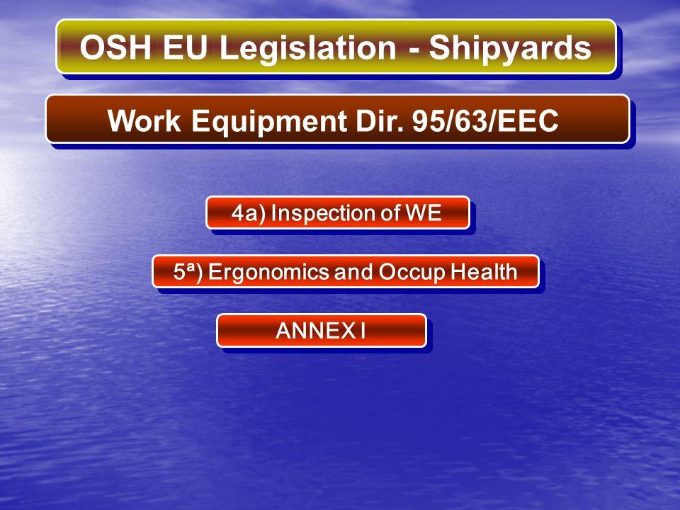OSH EU Legislation - Shipyards 4a) Inspection of WE 5ª) Ergonomics and Occup Health Work Equipment Dir. 95/63/EEC ANNEX I
