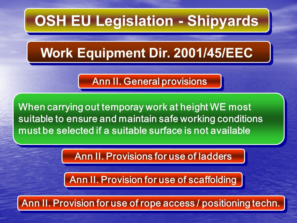 OSH EU Legislation - Shipyards Ann II. General provisions When carrying out temporay work at height WE most suitable to ensure and maintain safe worki