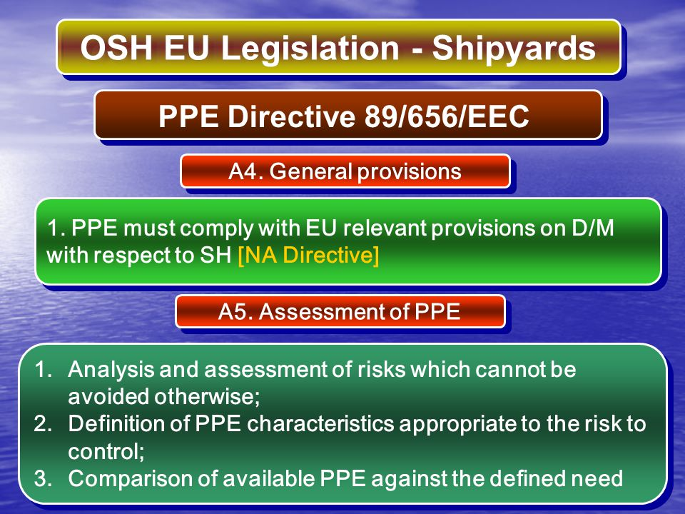 OSH EU Legislation - Shipyards A4. General provisions 1. PPE must comply with EU relevant provisions on D/M with respect to SH [NA Directive] 1.Analys