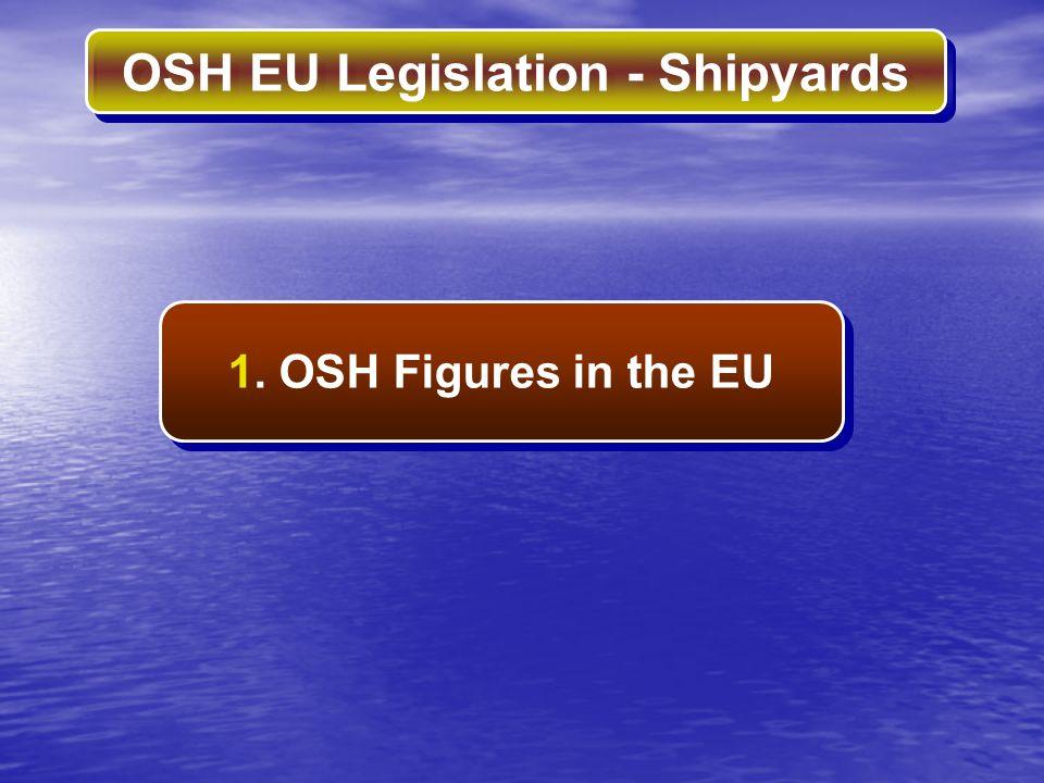 OSH EU Legislation - Shipyards Workplace - Dir 89/654/EEC (1 st ID) 19 Individual Directives ID applicable to Shipyards - 16 19 Individual Directives ID applicable to Shipyards - 16 Work equipment - Dir 89/655/EEC (2 nd ID) Personal protective equipment - Dir 89/656/EEC (3 rd ID) Manual handling - Dir 90/269/EEC (4 th ID) Display screen equipment - Dir 90/270/EEC (5 th ID) Carcinogens / Mutagens - Dir 90/394/EEC (6 th ID) Biological agents - Dir 90/679/EEC (7 th ID)