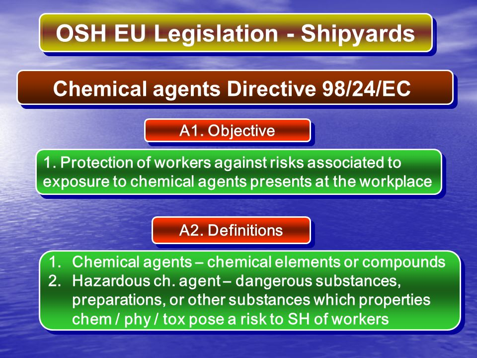 OSH EU Legislation - Shipyards Chemical agents Directive 98/24/EC A1. Objective 1. Protection of workers against risks associated to exposure to chemi