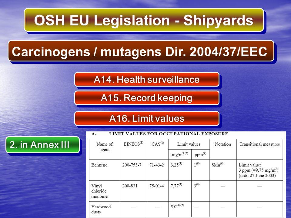 OSH EU Legislation - Shipyards Carcinogens / mutagens Dir. 2004/37/EEC A14. Health surveillance 2. in Annex III A15. Record keeping A16. Limit values
