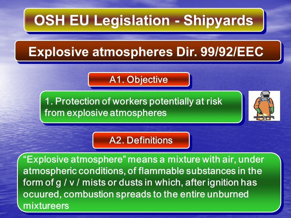 """OSH EU Legislation - Shipyards A1. Objective A2. Definitions """"Explosive atmosphere"""" means a mixture with air, under atmospheric conditions, of flammab"""