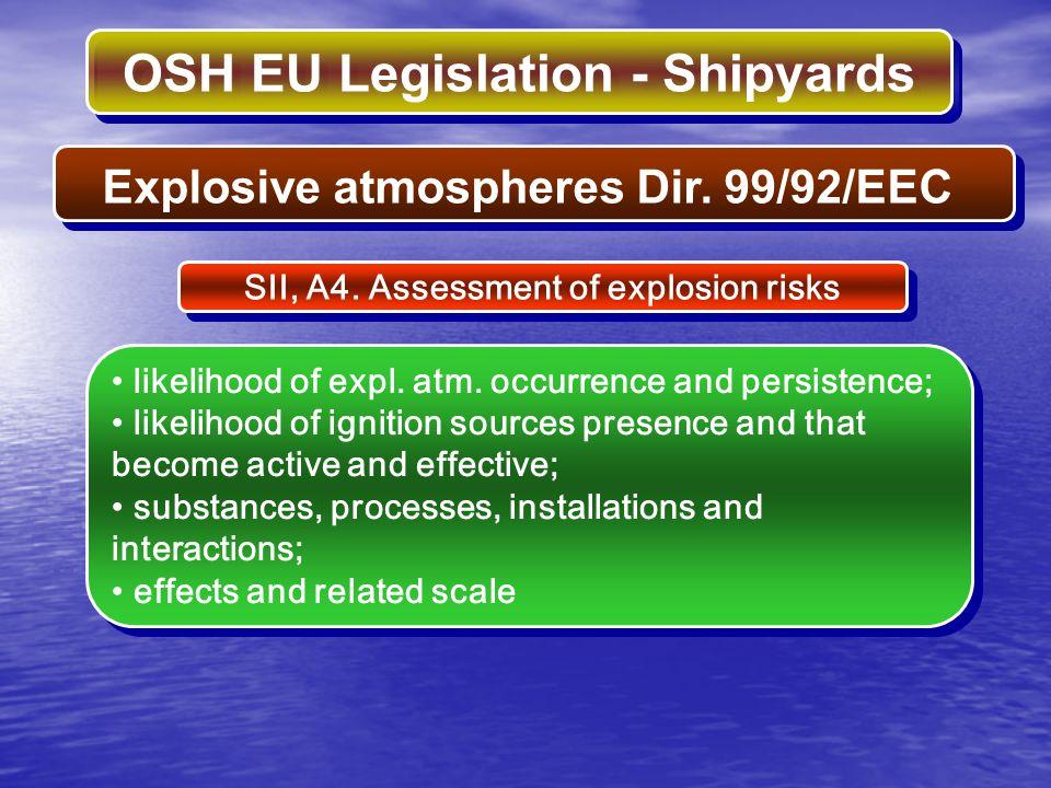 OSH EU Legislation - Shipyards SII, A4. Assessment of explosion risks Explosive atmospheres Dir. 99/92/EEC likelihood of expl. atm. occurrence and per