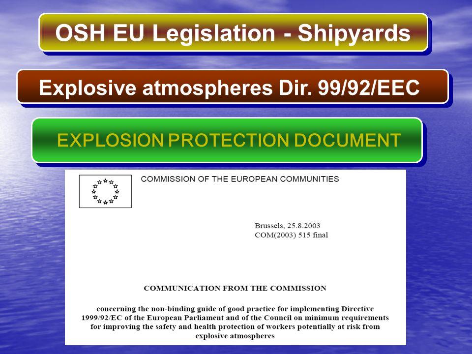 OSH EU Legislation - Shipyards EXPLOSION PROTECTION DOCUMENT Explosive atmospheres Dir. 99/92/EEC