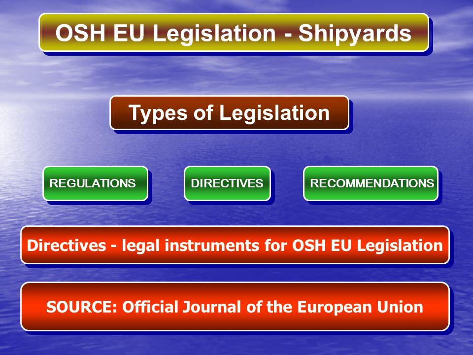 OSH EU Legislation - Shipyards INDIVIVIDUAL DIRECTIVESUBJECT 15 99/92/CEExplosive Atmospheres 16 2002/44/CEPhysical Agents (Vibration) 17 86/188/CEE 2003/10/CE Physical Agents (Noise) 18 2004/40/CEPhysical Agents (EMF) 19 2006/25/CEPhysical Agents (AOR)