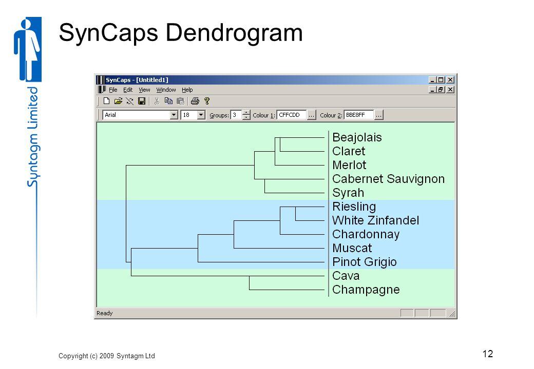 Copyright (c) 2009 Syntagm Ltd 12 SynCaps Dendrogram