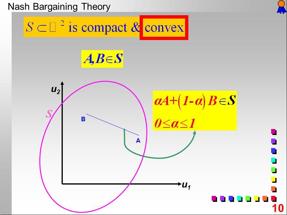 10 Nash Bargaining Theory u2u2 u1u1 A B S