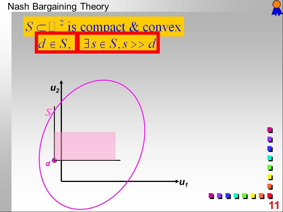 11 Nash Bargaining Theory u2u2 u1u1 d S