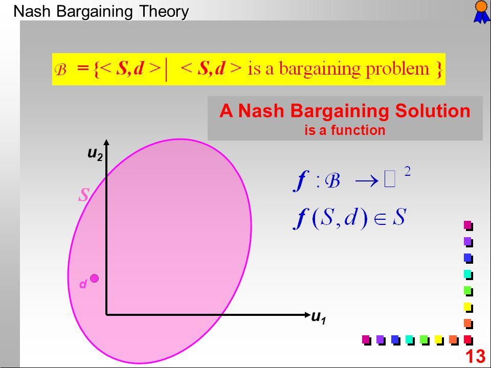13 Nash Bargaining Theory d A Nash Bargaining Solution is a function u2u2 u1u1 S