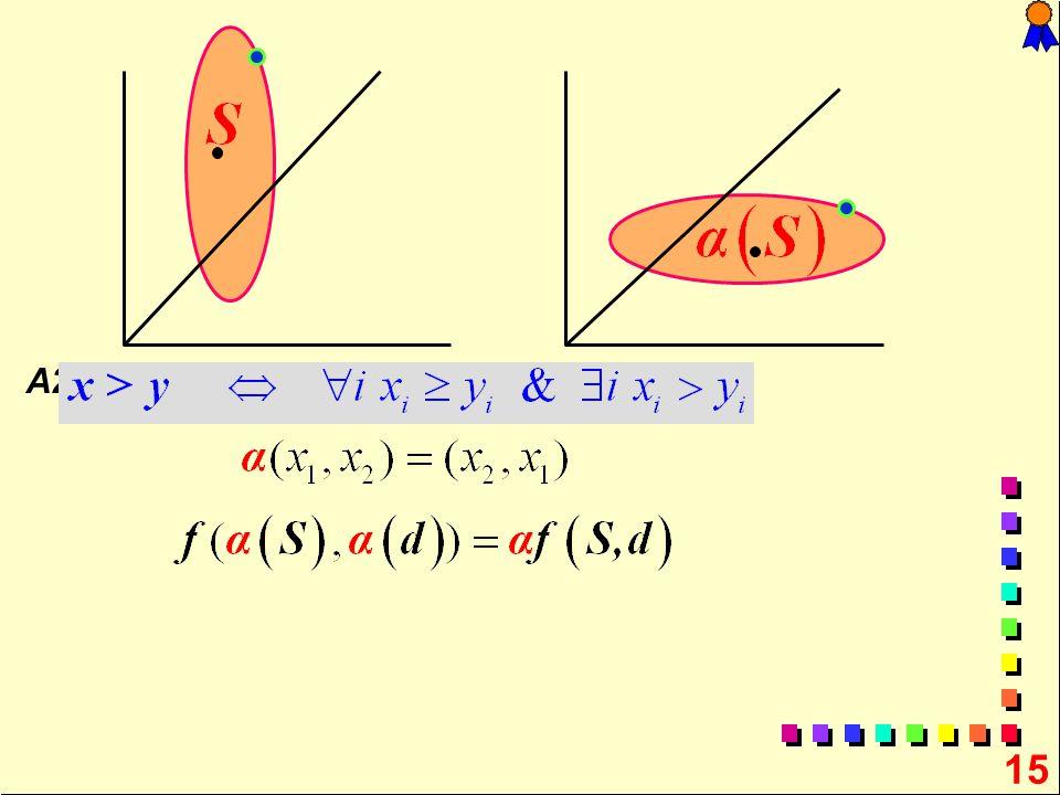 15 Axioms A1-A4 A1 (Pareto) A2 (Symmetry) d S