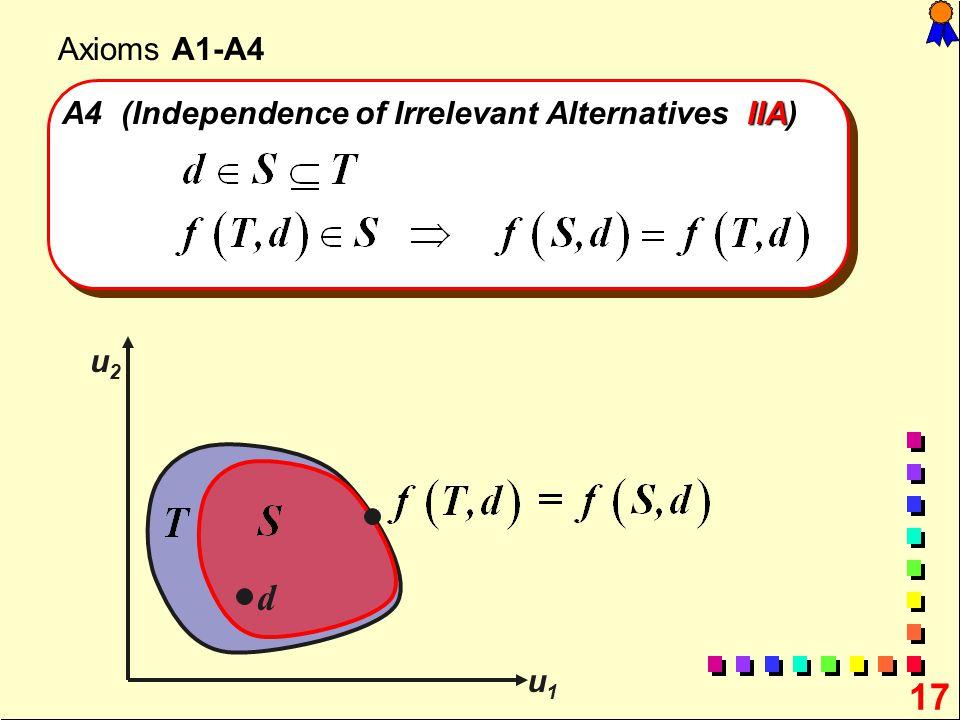17 Axioms A1-A4 IIA A4 (Independence of Irrelevant Alternatives IIA) u2u2 u1u1 d