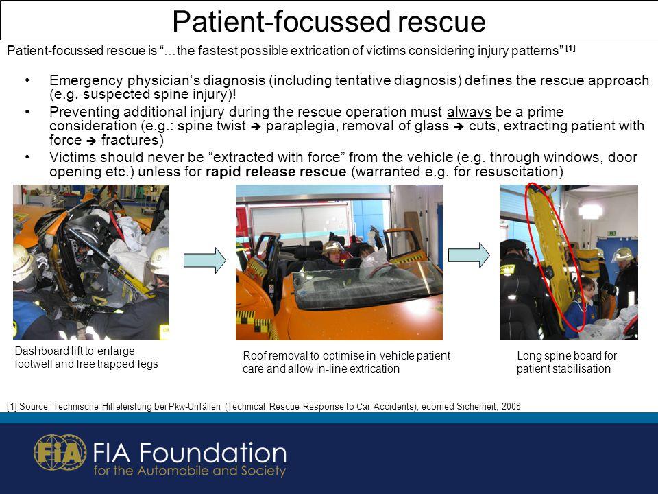 Patient-focussed rescue [1] Source: Technische Hilfeleistung bei Pkw-Unfällen (Technical Rescue Response to Car Accidents), ecomed Sicherheit, 2008 Lo