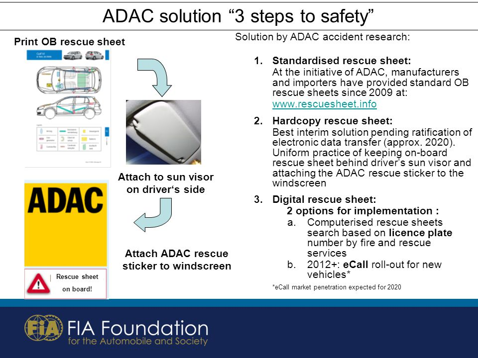 """ADAC solution """"3 steps to safety"""" Solution by ADAC accident research: 1.Standardised rescue sheet: At the initiative of ADAC, manufacturers and import"""