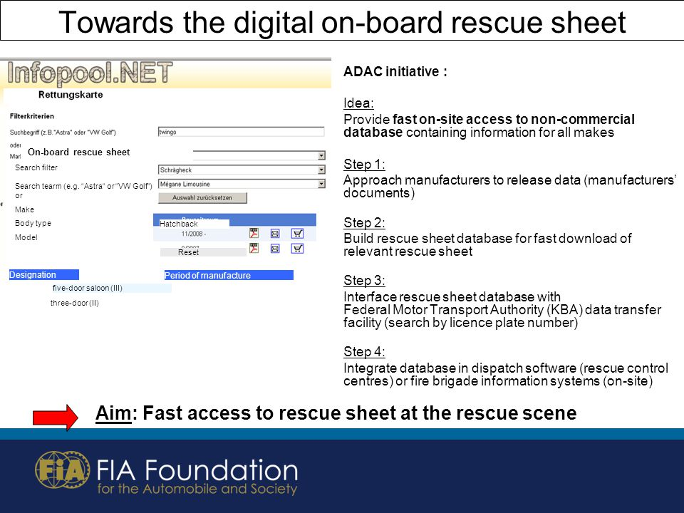 Towards the digital on-board rescue sheet ADAC initiative : Idea: Provide fast on-site access to non-commercial database containing information for al