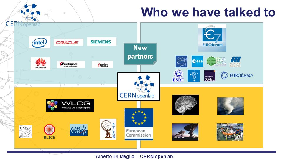 Who we have talked to Alberto Di Meglio – CERN openlab New partners