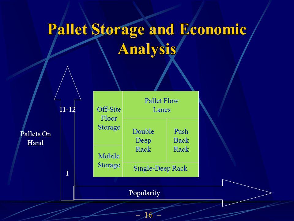  16  Pallet Storage and Economic Analysis Pallet Flow Lanes Push Back Rack Double Deep Rack Single-Deep Rack Mobile Storage Off-Site Floor Storage P