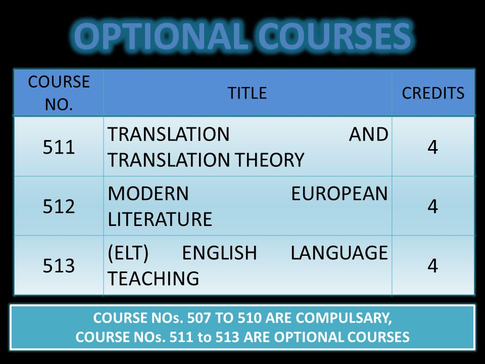 511 TRANSLATION AND TRANSLATION THEORY 4 512 MODERN EUROPEAN LITERATURE 4 513 (ELT) ENGLISH LANGUAGE TEACHING 4 COURSE NO.