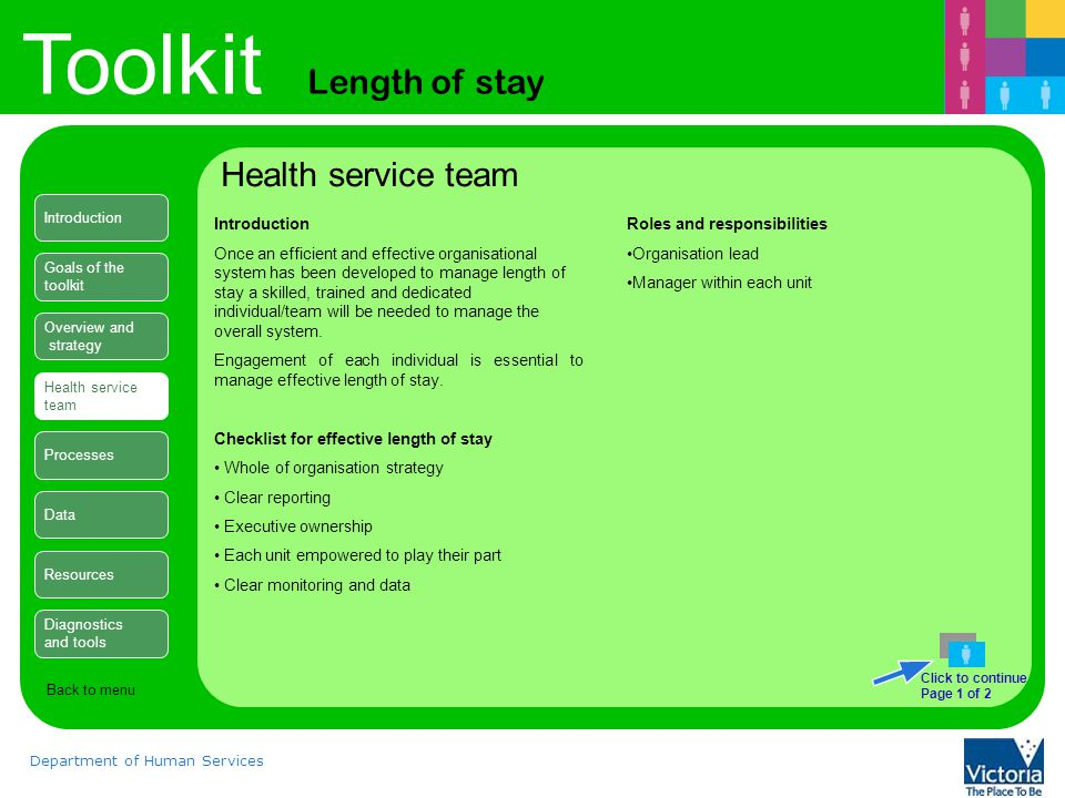 Toolkit Length of stay Department of Human Services Health service team Introduction Once an efficient and effective organisational system has been developed to manage length of stay a skilled, trained and dedicated individual/team will be needed to manage the overall system.