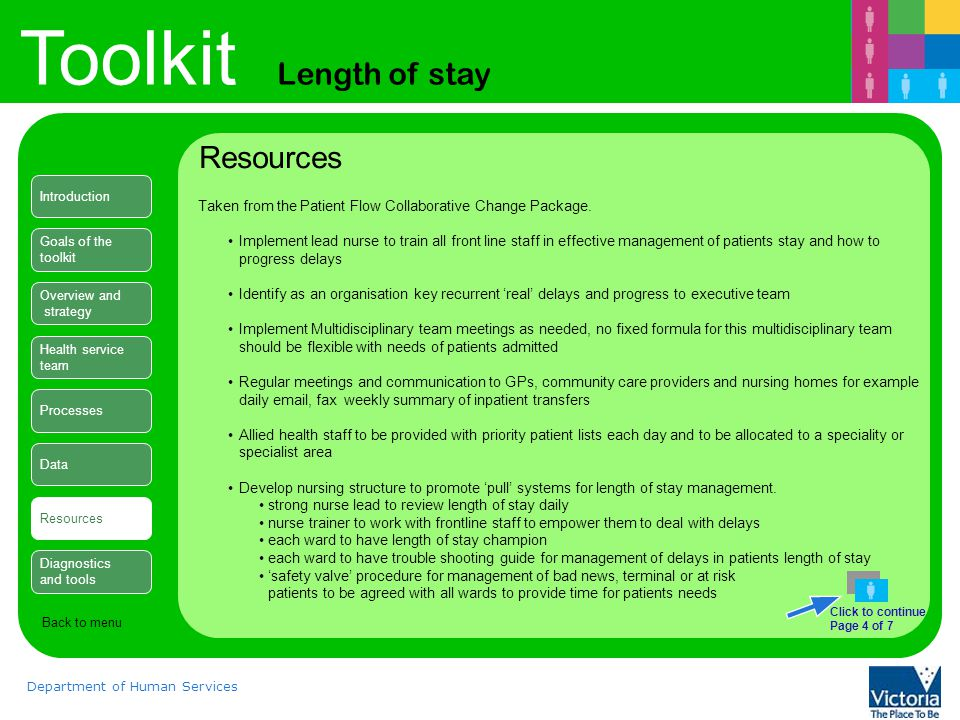 Toolkit Length of stay Department of Human Services Resources Taken from the Patient Flow Collaborative Change Package.