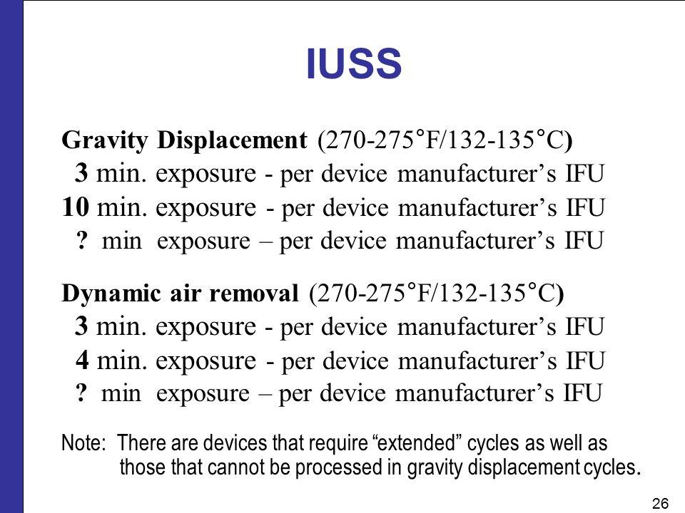 IUSS Gravity Displacement (270-275°F/132-135°C) 3 min. exposure - per device manufacturer's IFU 10 min. exposure - per device manufacturer's IFU ? min