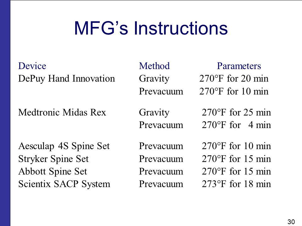 MFG's Instructions DeviceMethod Parameters DePuy Hand Innovation Gravity 270°F for 20 min Prevacuum270°F for 10 min Medtronic Midas RexGravity 270°F f