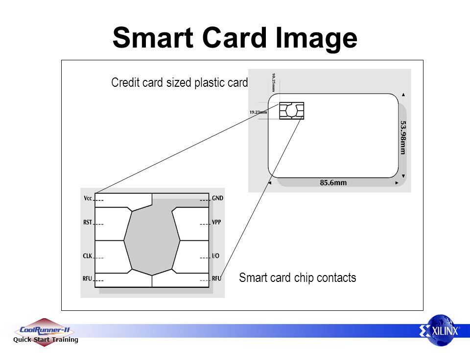 Quick Start Training Smart Card Types The chip – Memory card – Microprocessor multifunction card The connection – Contact card – Contactless card – Contact-Contactless card