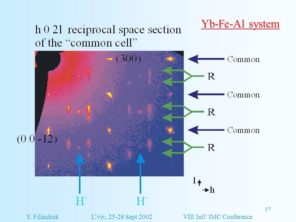 17 Yb-Fe-Al system Y. Filinchuk L'viv, 25-28 Sept 2002 VIII Intl' IMC Conference