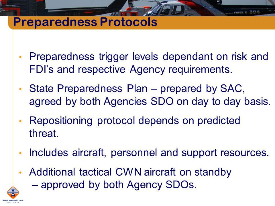 Preparedness Protocols Preparedness trigger levels dependant on risk and FDI's and respective Agency requirements.