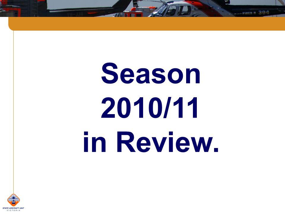 Season 2010/11 in Review.