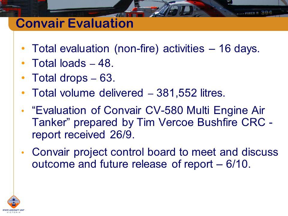Convair Evaluation Total evaluation (non-fire) activities – 16 days.