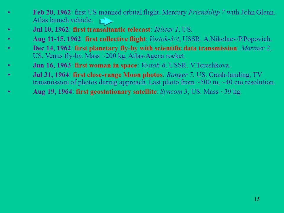 15 Feb 20, 1962: first US manned orbital flight. Mercury Friendship 7 with John Glenn.