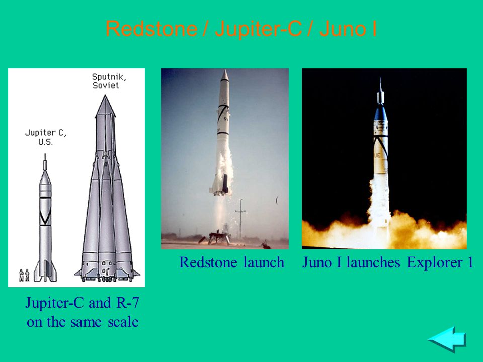 Redstone / Jupiter-C / Juno I Juno I launches Explorer 1Redstone launch Jupiter-C and R-7 on the same scale