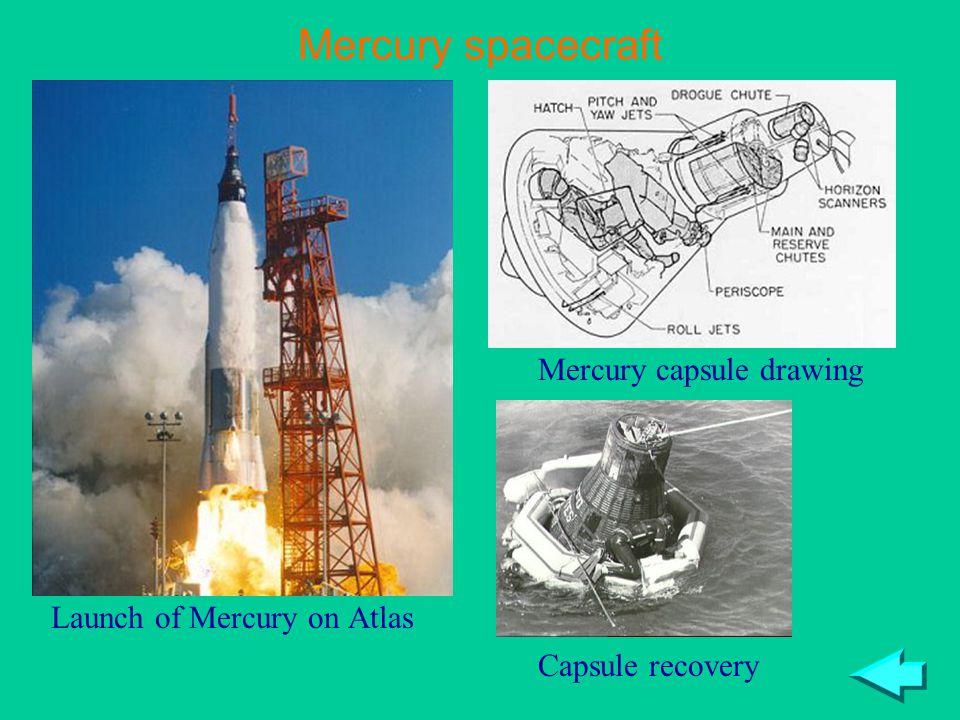 Mercury spacecraft Launch of Mercury on Atlas Mercury capsule drawing Capsule recovery