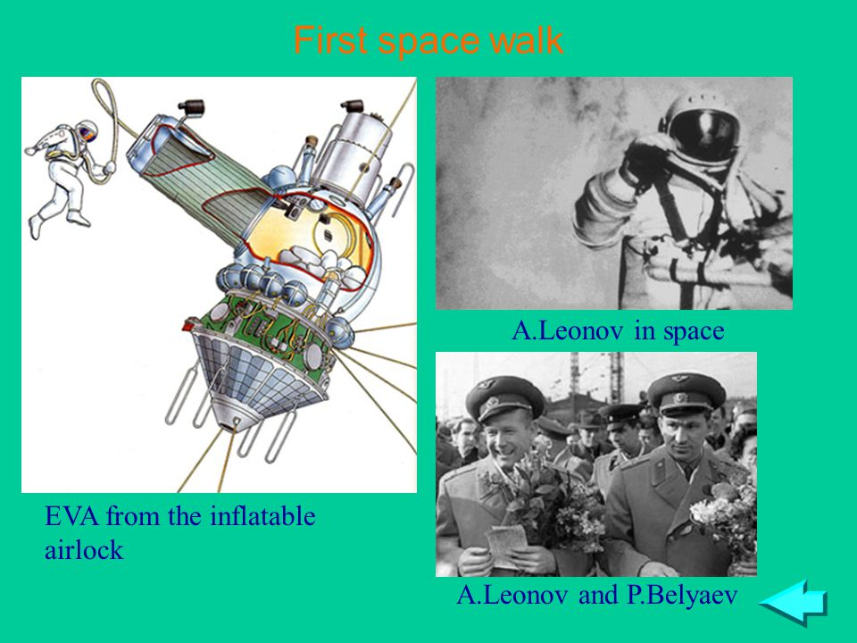 First space walk A.Leonov in space A.Leonov and P.Belyaev EVA from the inflatable airlock