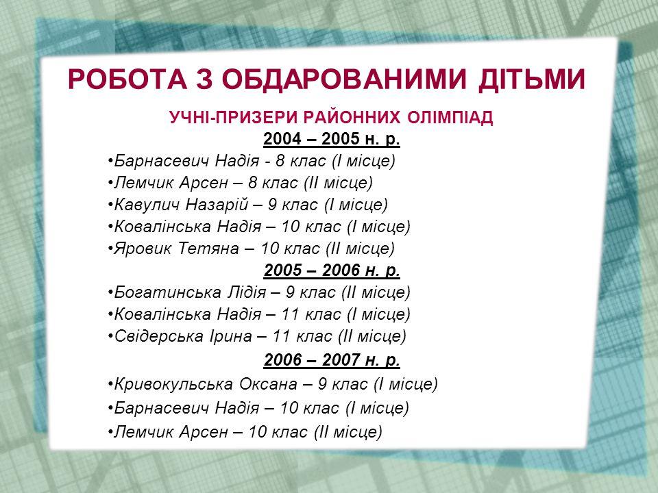 РОБОТА З ОБДАРОВАНИМИ ДІТЬМИ УЧНІ-ПРИЗЕРИ РАЙОННИХ ОЛІМПІАД 2004 – 2005 н.