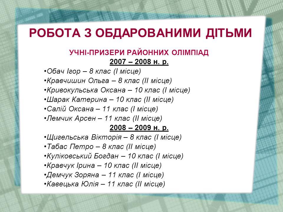 РОБОТА З ОБДАРОВАНИМИ ДІТЬМИ УЧНІ-ПРИЗЕРИ РАЙОННИХ ОЛІМПІАД 2007 – 2008 н.